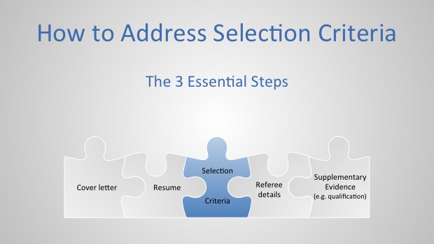 how to address selection criteria in 3 steps - How To Write A Cover Letter Addressing Selection Criteria